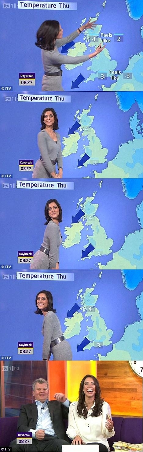 Inappropriate Weather Graphics