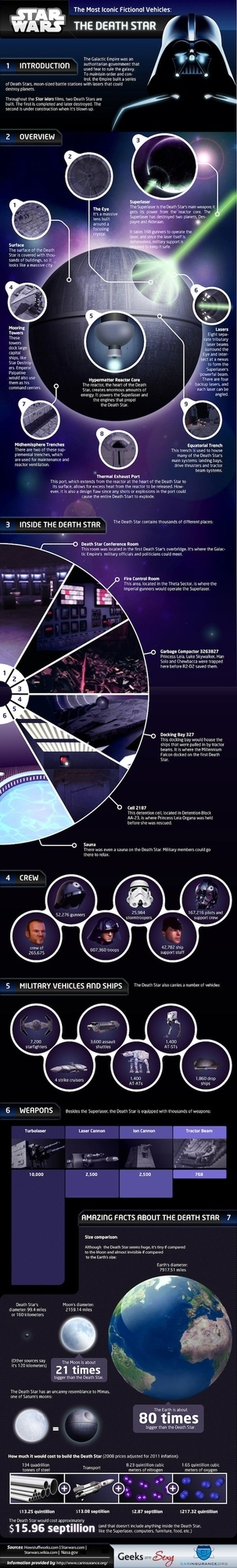 Definitive Guide To The Death Star