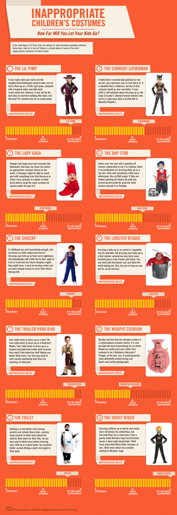 With 6 Months Before Halloween, It's Time for the Most Inappropriate Costumes Infographic