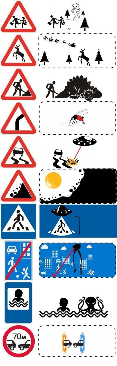 Road Sign Meanings Explained