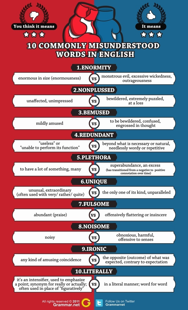 10 Commonly Misunderstood English Words