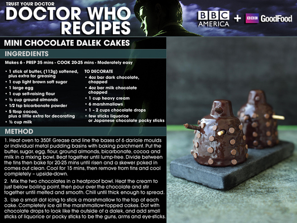Mini Chocolate Dalek Cakes