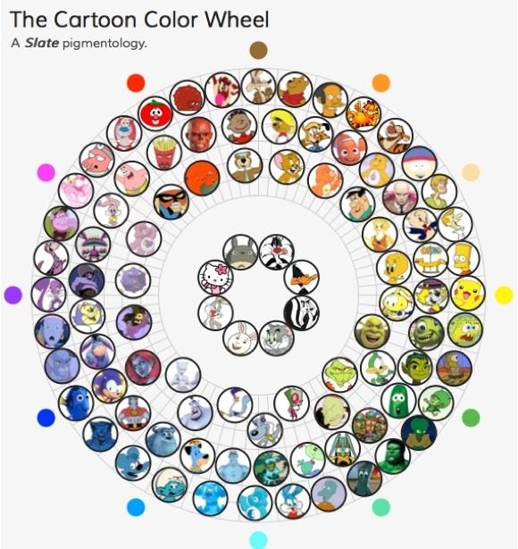 Pop Culture Colour Wheel