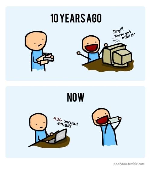 Email Evolution