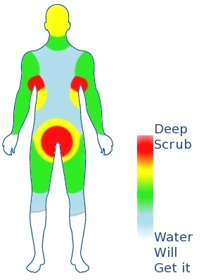 Showering Heat Map